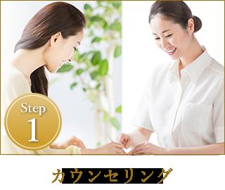 Step1|カウンセリング